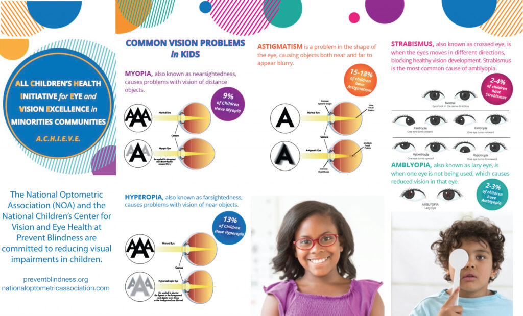 Common Children's Vision Problems
