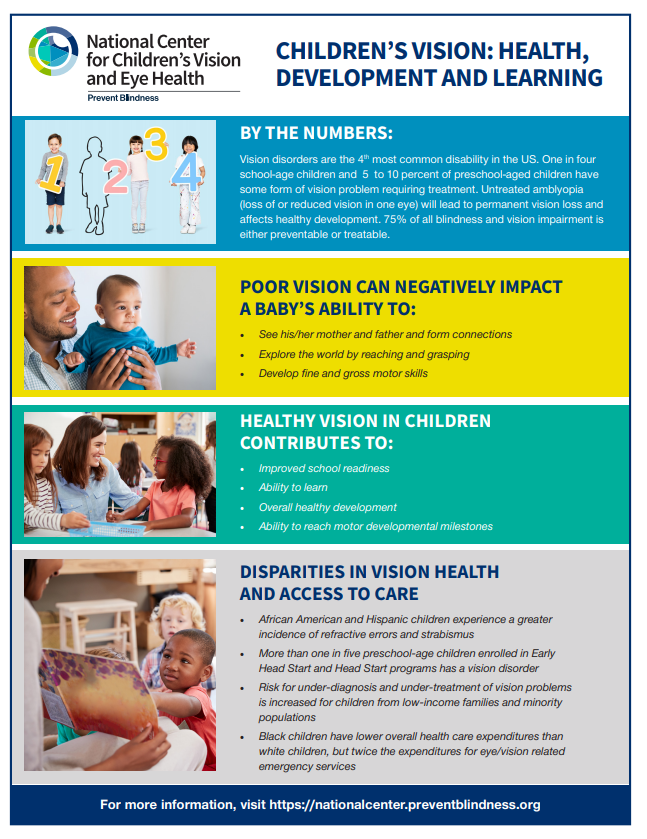 Children;s Vision: Health, Development and Learning